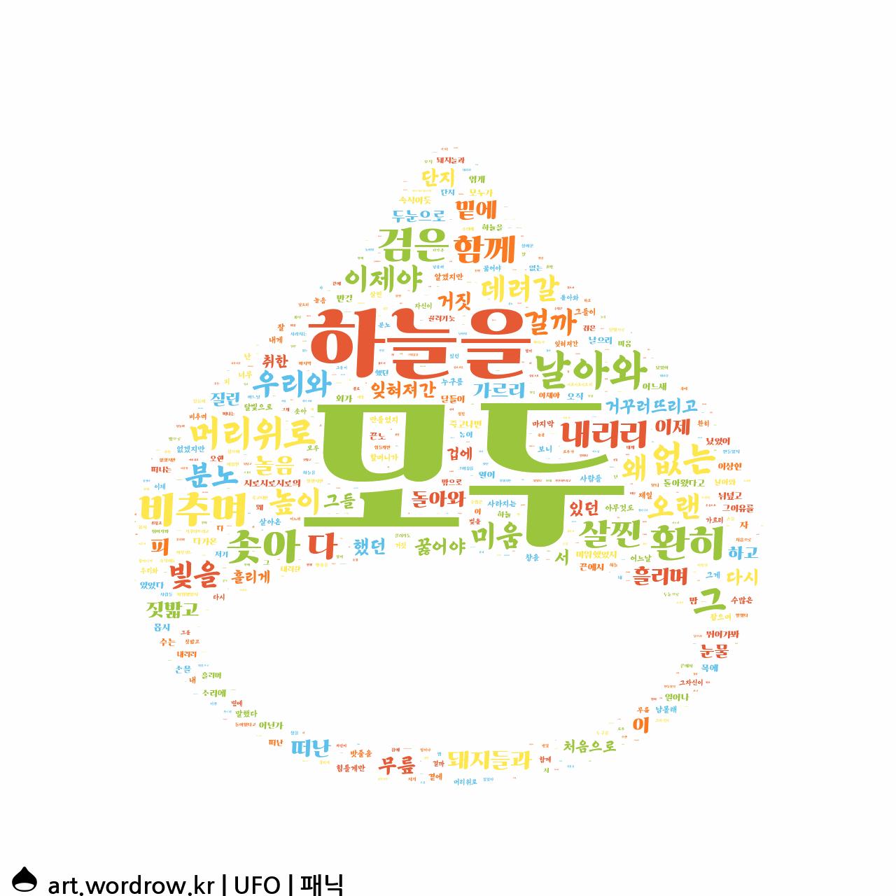 워드 클라우드: UFO [패닉]-31